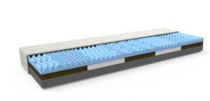 Zdravé matrace zajistí kvalitní spánek